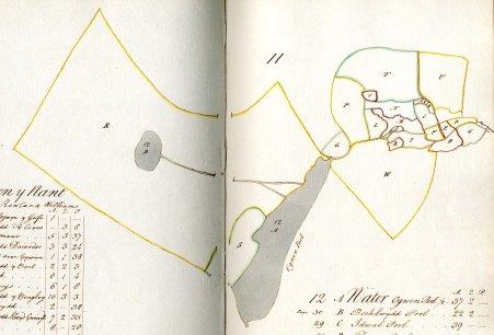 Cynllun Blaen y Nant yn 1768 –Arolwg y Penrhyn, Llawysgrif Penrhyn Ychwanegol 2944. Drwy ganiatâd Archifau a Chasgliadau Prifysgol Bangor